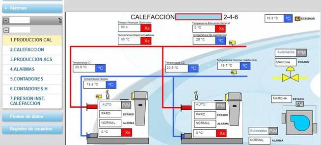 sistema-de-control-de-contadores-alarmas-y-calefaccion-de-un-bloque-de-viviendas